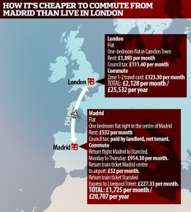 Grafik: Daily Mail